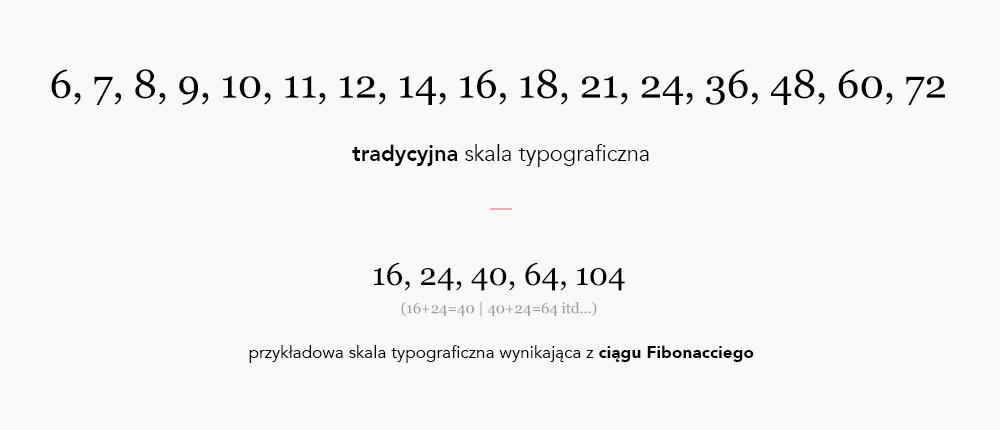 skala-typograficzna