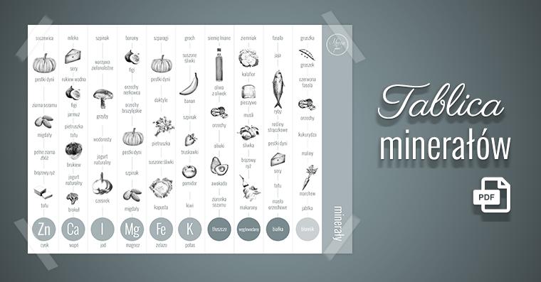 [Wydrukuj] Tablica minerałów.