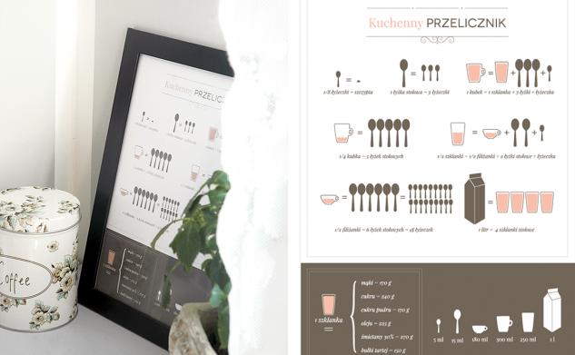 Kuchenny przelicznik – do druku